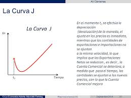La curva Jota